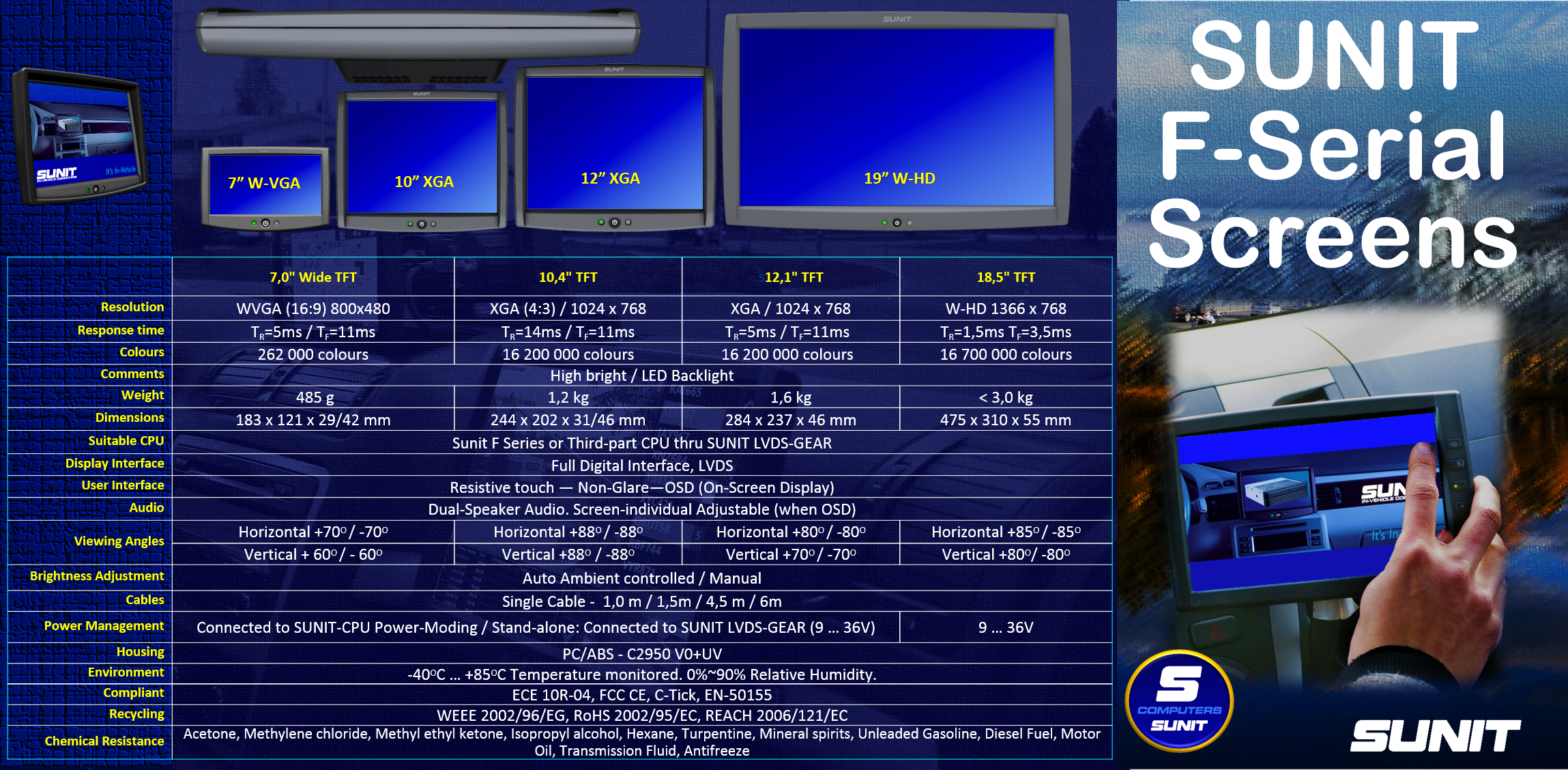 SUNIT Computer Screens Specification