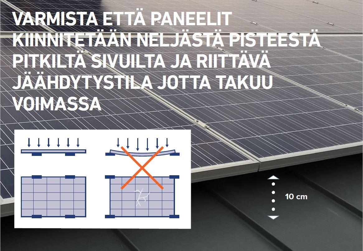 aurinkopaneeli-kiinnitysJPG
