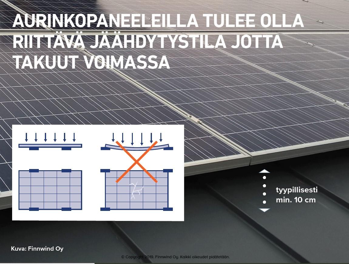 aurinkopaneeli-jhdytystarvejpg