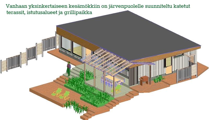 Rakennusoikeus terassi